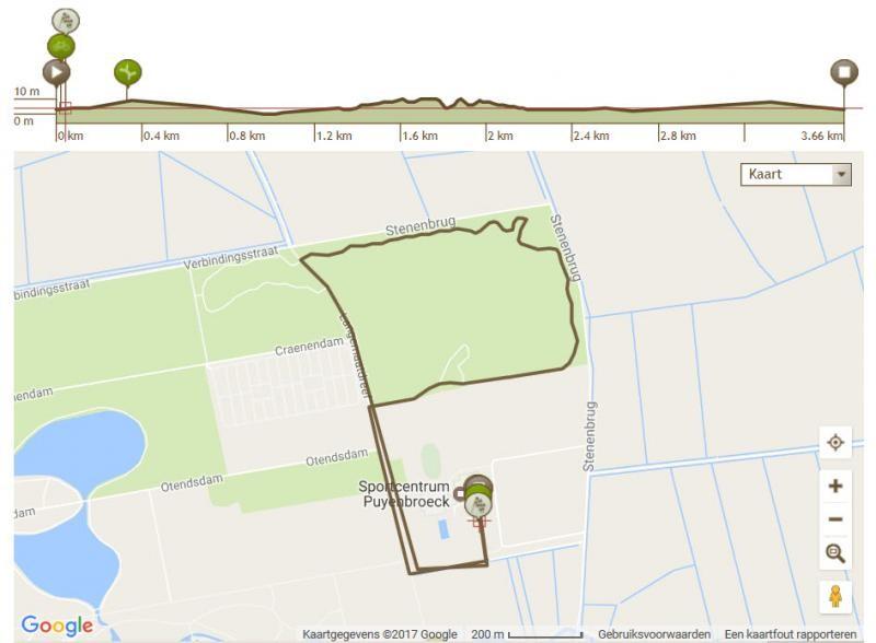 Groene route: 3,6 km