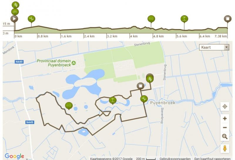 Rode route: 8 km